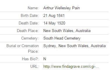 Arthur Wellesley Pain