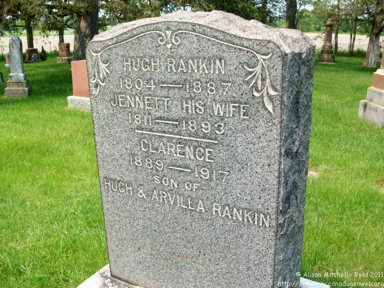 Hugh Rankin