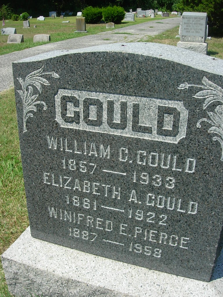 Winifred Dana Gould