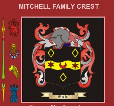 Chauncey Minot Mitchell