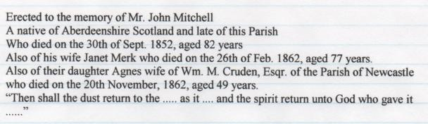 John Bradburn Mitchell