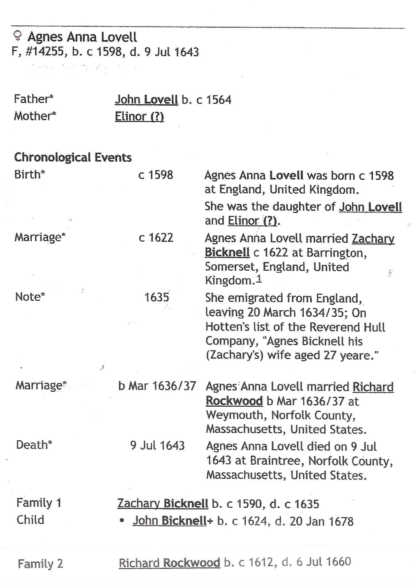 Agnes Anna Lovell