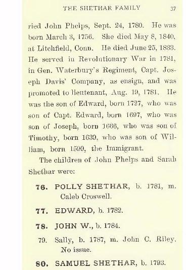 John Phelps