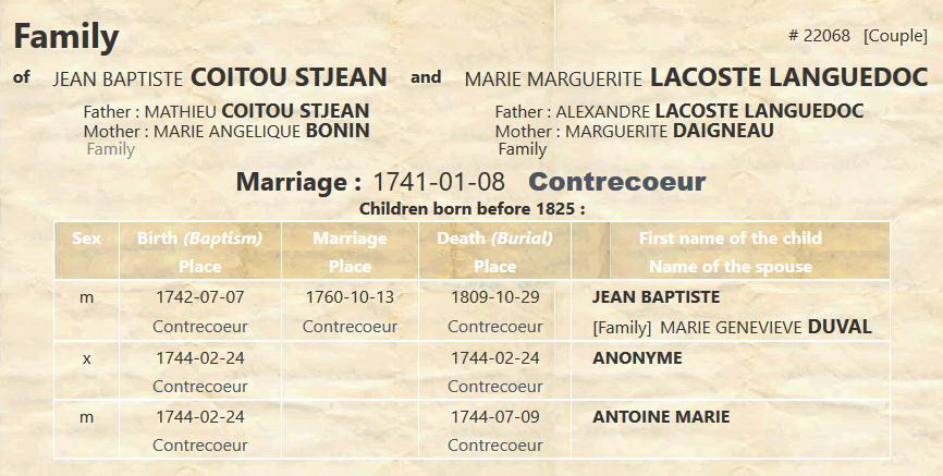 Jean Marie Lacoste