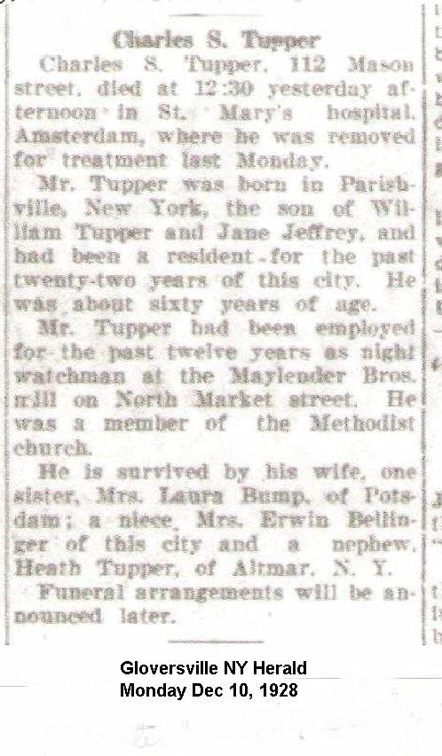 Charles Henry Tupper