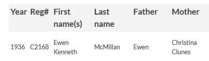 Ewen Douglas McMillan