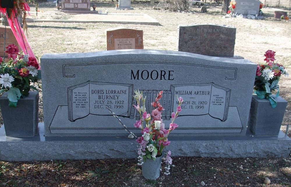 William Arthur Moore