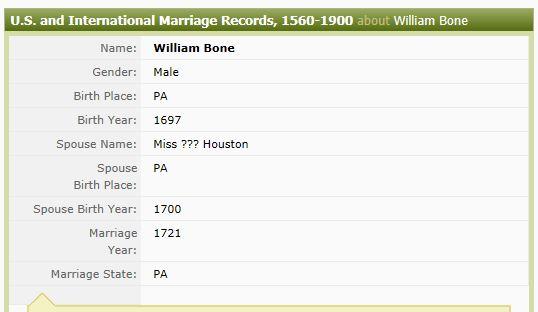 William B Bone