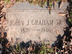 John Jefferson Graham