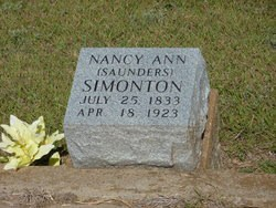 Nancy Ann Saunders
