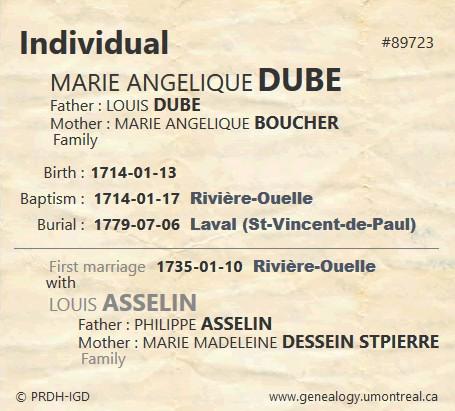 Angélique Dubé