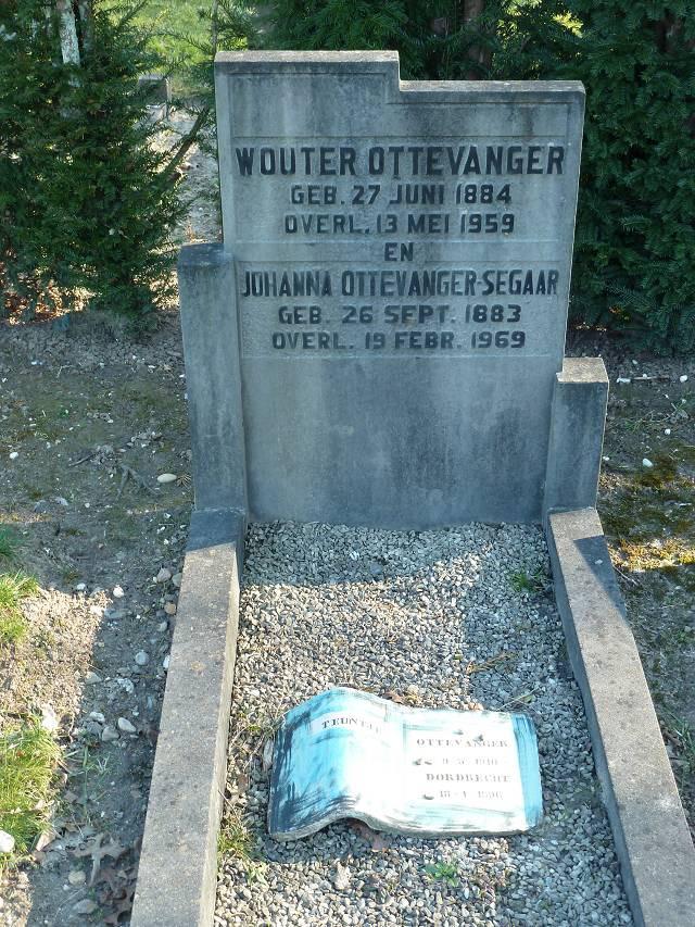Adam Ottevanger