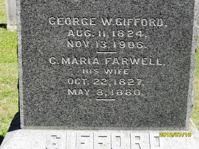 George Washington Gifford