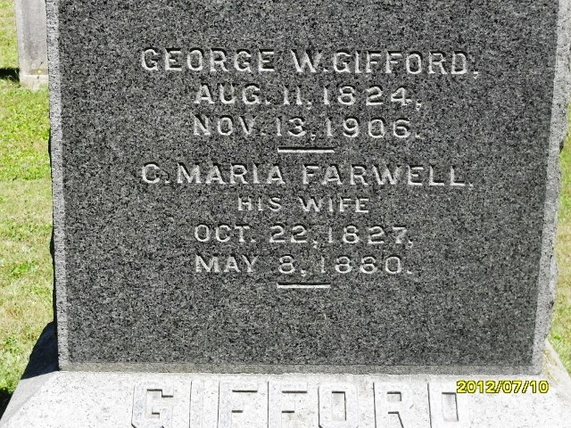 George Washington Gifford