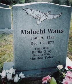 Malachi Watts