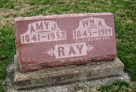 Amos Ray