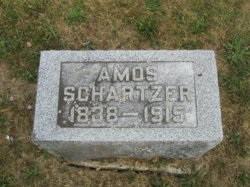 Amos Schartzer