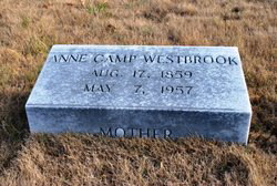 Anne Camp
