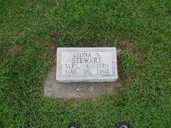 Nathaniel Stewart