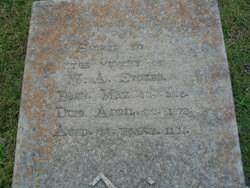 Wright Absalom Stokes