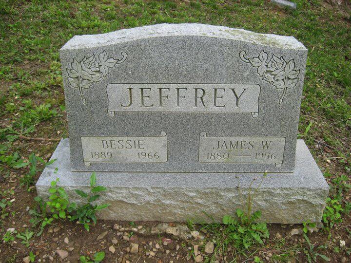 William James Jeffrey