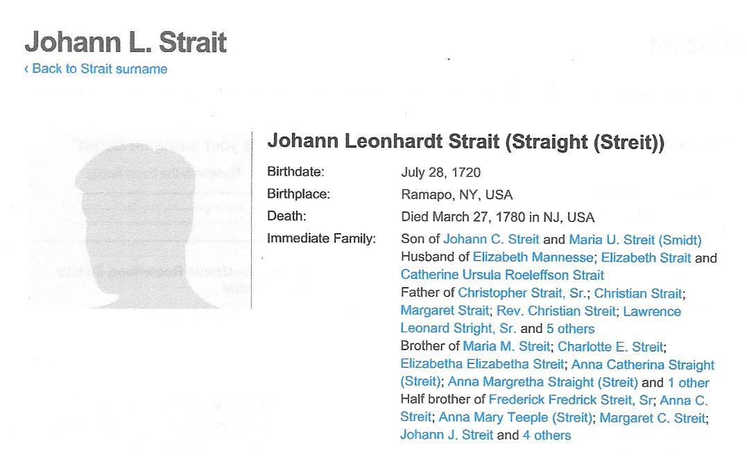 Johann Leonhardt Strait