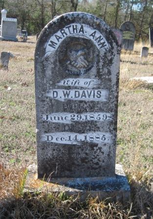 Martha Ann Daniels