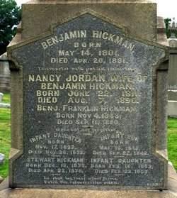 Benjamin Franklin Hickman