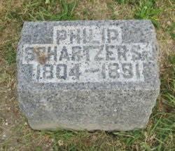 Philip Schartzer
