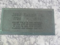 Unity Harris