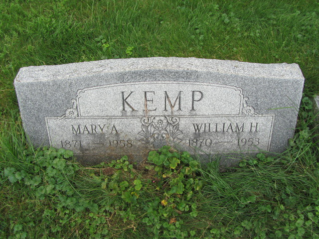 William Henry Kemp