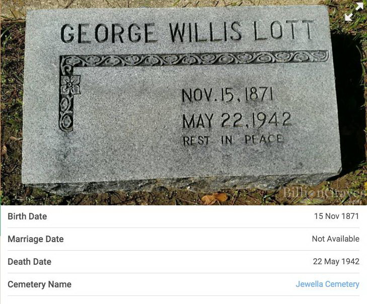 George Washington Lott