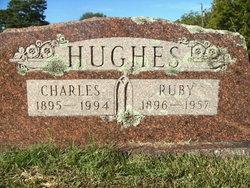 Charlie Hughes