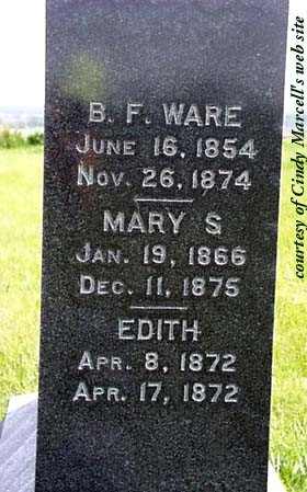Edith Ware