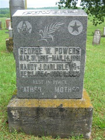 George Pore