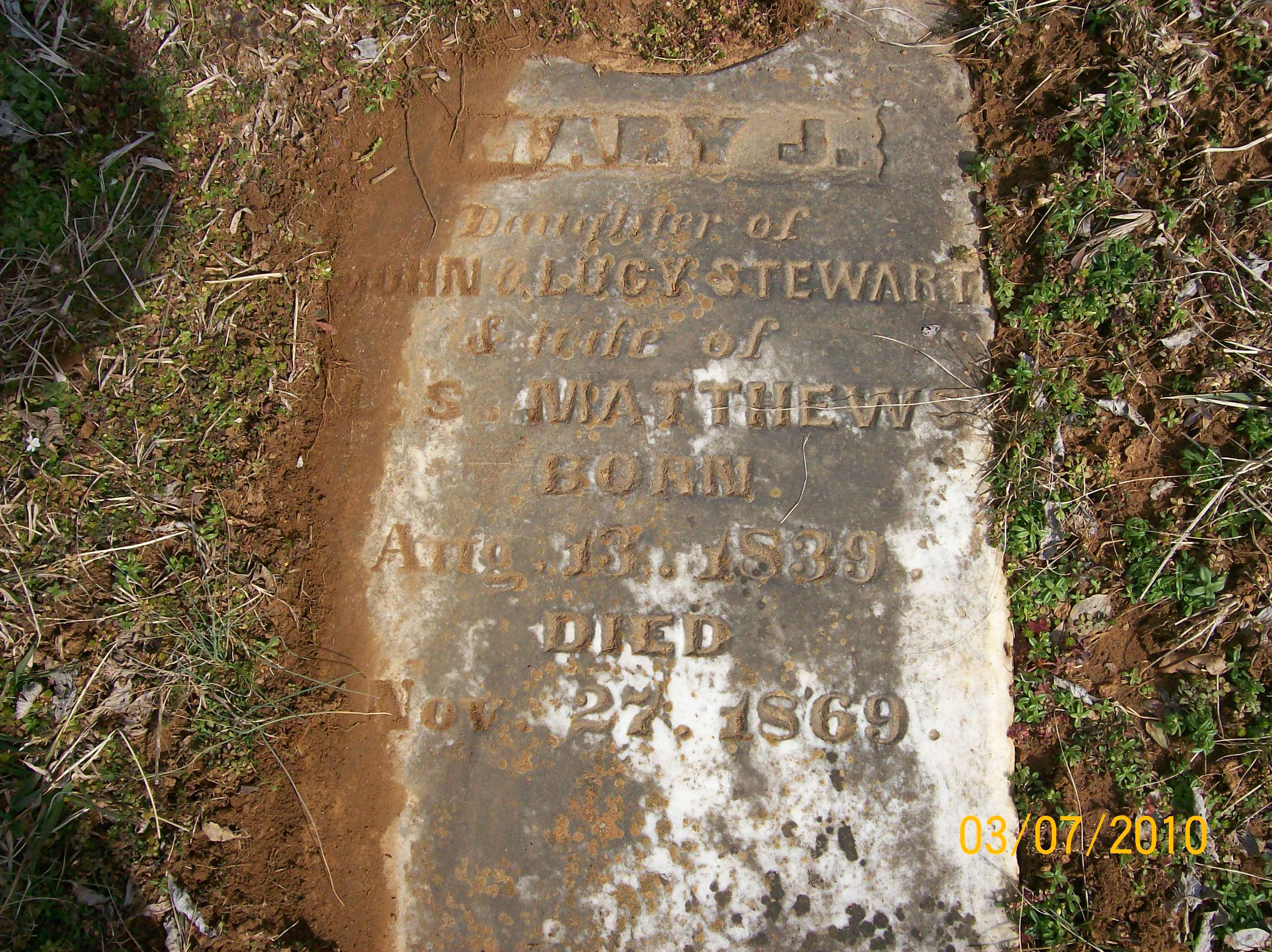Mary Jane Stewart