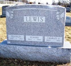 Charles Franklin Lewis