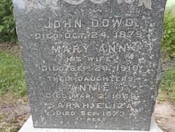 Mary J Braden