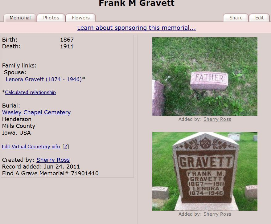 Frank Gravett