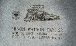 Watson Day
