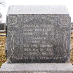 Nathan Holloway