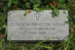 George Kough