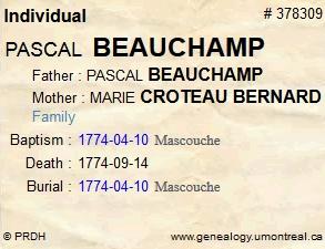 Pascal Beauchamp