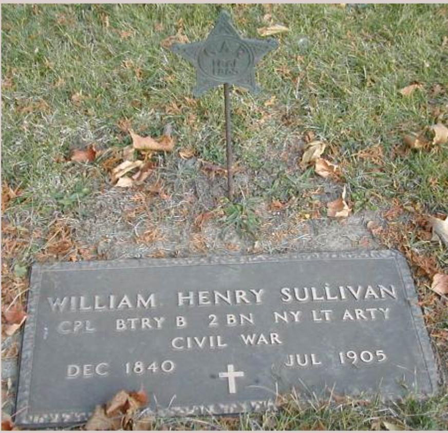 William Henry Sullivan