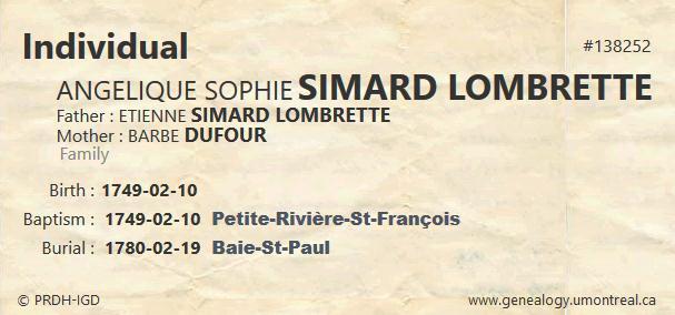 Sophie Simard