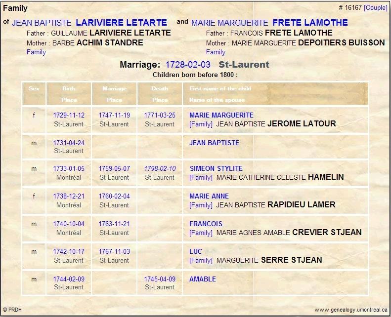 Marguerite Lamothe