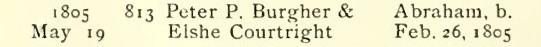 Abraham Burger