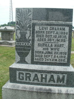 Simeon Levi Graham