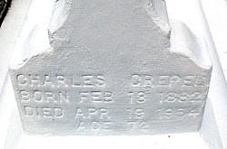 Charles Edgar Creppel