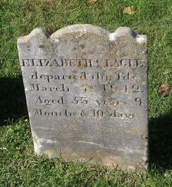 Elizabeth Letton Richards